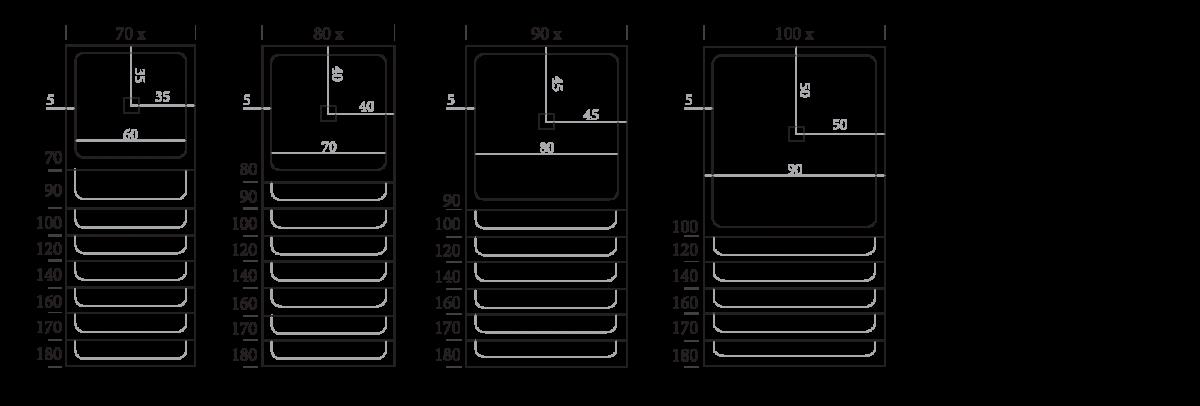 Dimensioni Kubo