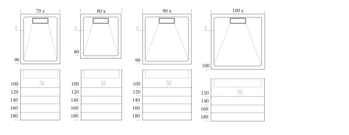 Dimensioni Linea