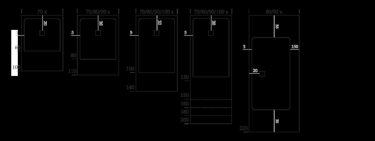 Dimensioni Piano